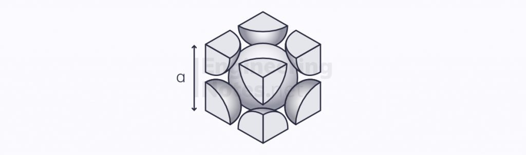 Crystal Structures, Engineering Materials, Material Structures, Atom Arrangements, BCC atom arrangement, Body-centred cubic atom arrangement