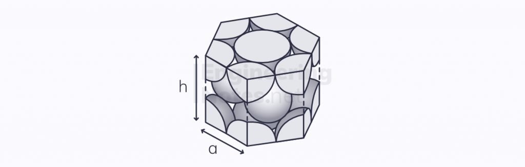 Crystal Structures, Engineering Materials, Material Structures, Atom Arrangements, HCP atomic arrangement, hexagonal close-packed atomic arrangement