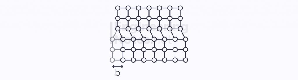screw dislocation, line defect, defects in crystal structures