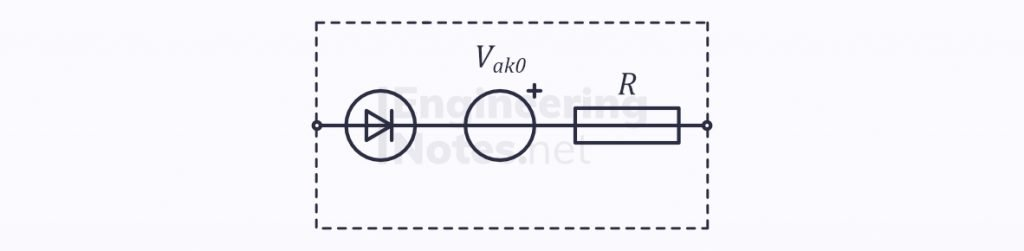 non-ideal diode, diode model, diode threshold voltage, diode internal resistance