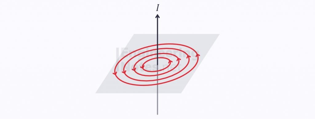 Magnetic Field around a straight current carrying wire, wire electric field, electric magnetic field